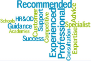 Image representing the service provider: Wordle - cropped version (11-03-2019_1546)