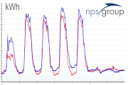 Image representing the service provider: kWh graph thumbnail mkII (02-02-2015_1235)