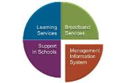 Image representing the service provider: SIMS (29-12-2014_1657)